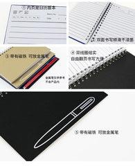 Coil Magnetic Memo Pads IWG FC One Dollar Only